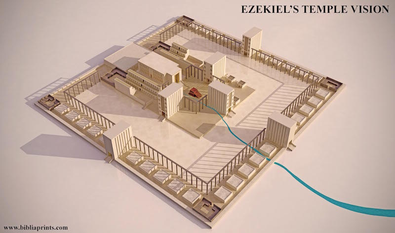 tempelvision hesekiel